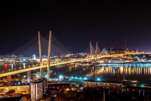 Москва – Владивосток – Москва